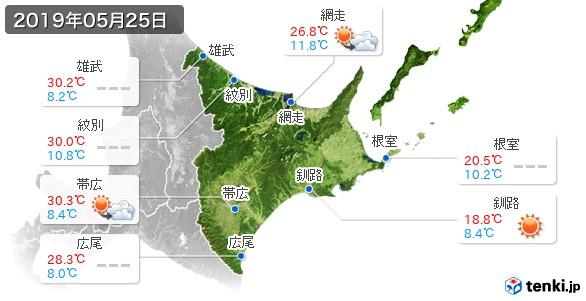 道東(2019年05月25日の天気