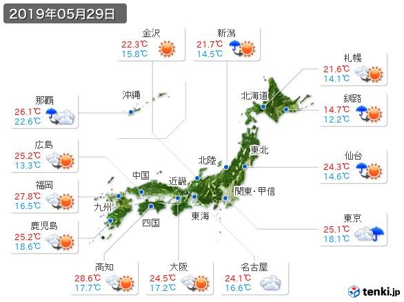 (2019年05月29日の天気