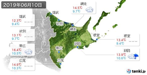 道東(2019年06月10日の天気