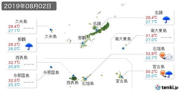 沖縄県(2019年08月02日の天気
