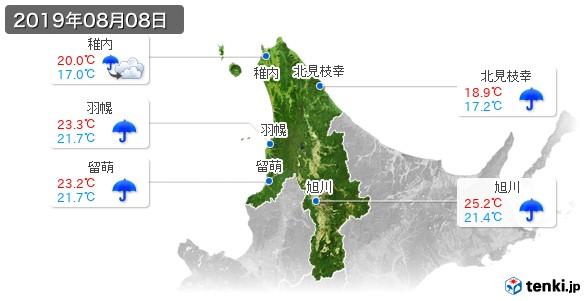 道北(2019年08月08日の天気