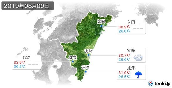 宮崎県(2019年08月09日の天気