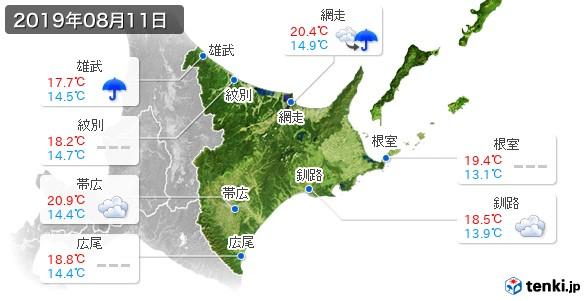 道東(2019年08月11日の天気