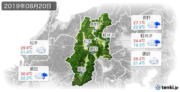 長野県(2019年08月20日の天気