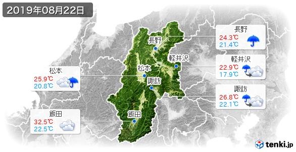 長野県(2019年08月22日の天気