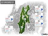 2019年09月01日の長野県の実況天気