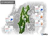 2019年09月02日の長野県の実況天気