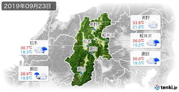 長野県(2019年09月23日の天気
