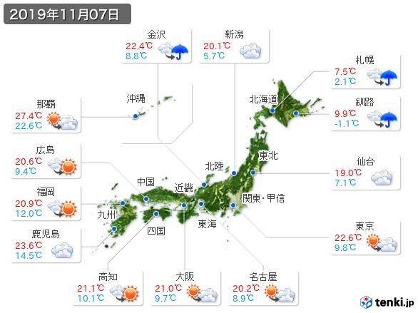(2019年11月07日の天気