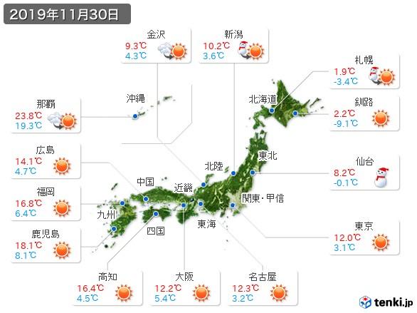 (2019年11月30日の天気