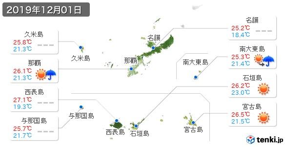 沖縄県(2019年12月01日の天気