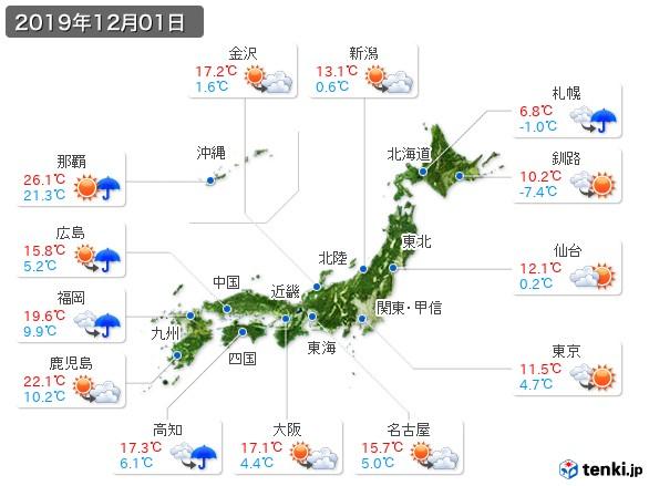 (2019年12月01日の天気