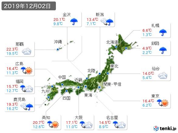 過去の天気(実況天気・2019年12月02日) - 日本気象協会 tenki.jp