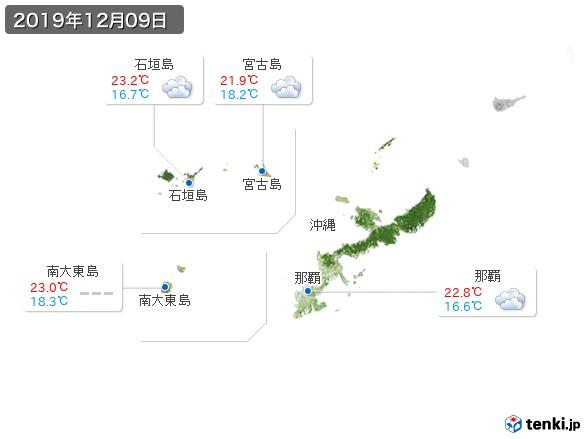 沖縄地方(2019年12月09日の天気