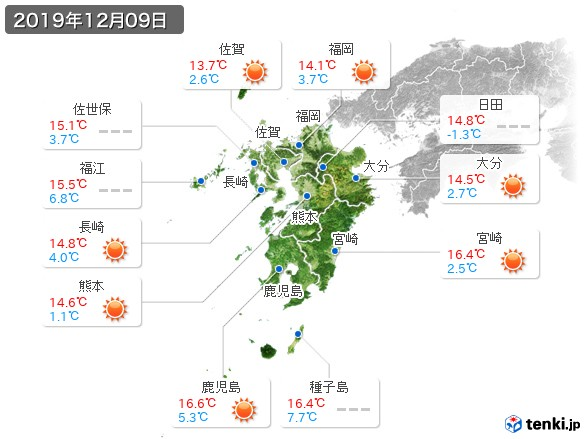 九州地方(2019年12月09日の天気