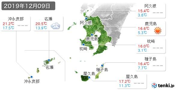鹿児島県(2019年12月09日の天気