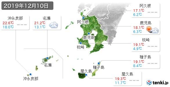 鹿児島県(2019年12月10日の天気