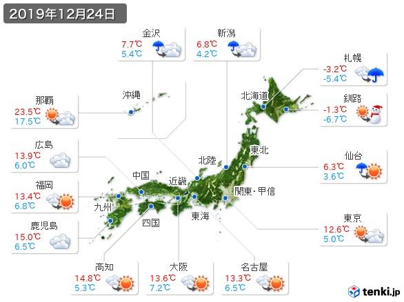 (2019年12月24日の天気