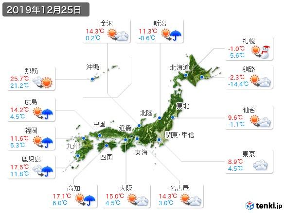 (2019年12月25日の天気