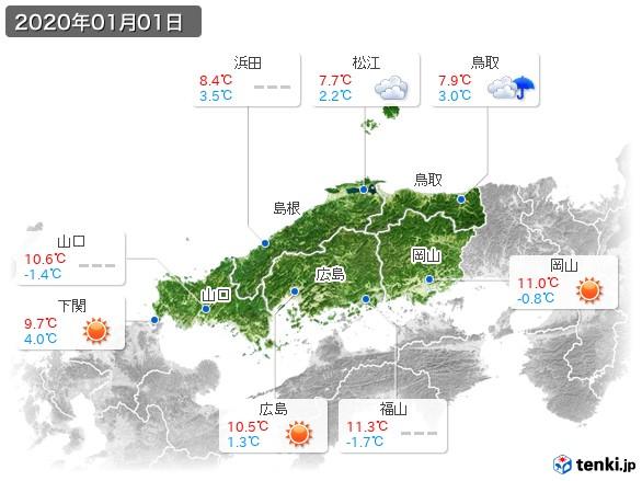 中国地方(2020年01月01日の天気