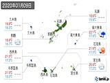2020年01月09日の沖縄県の実況天気