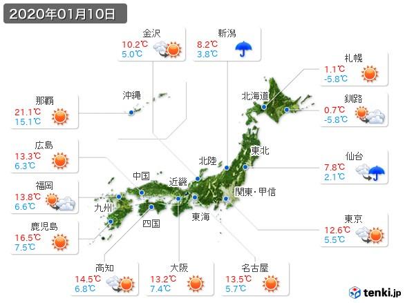 (2020年01月10日の天気