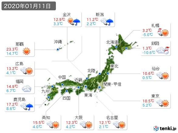(2020年01月11日の天気