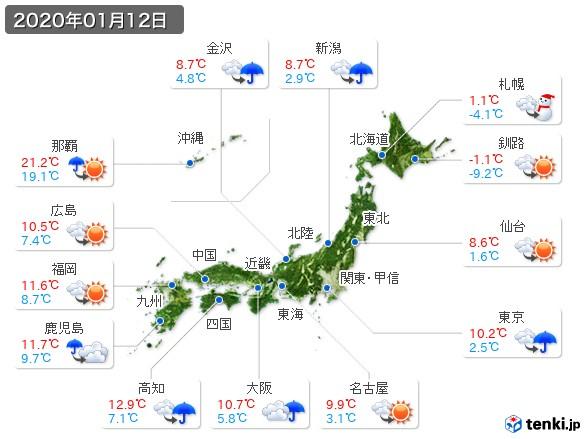 (2020年01月12日の天気