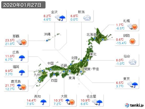 (2020年01月27日の天気