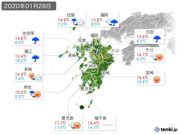 九州地方(2020年01月28日の天気