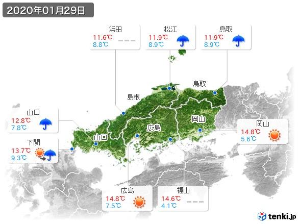 中国地方(2020年01月29日の天気