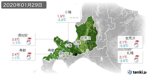 道央(2020年01月29日の天気