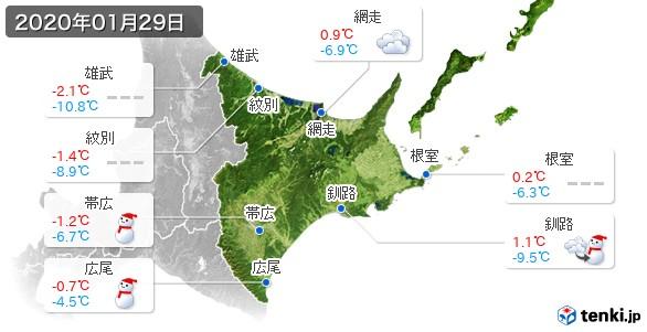 道東(2020年01月29日の天気