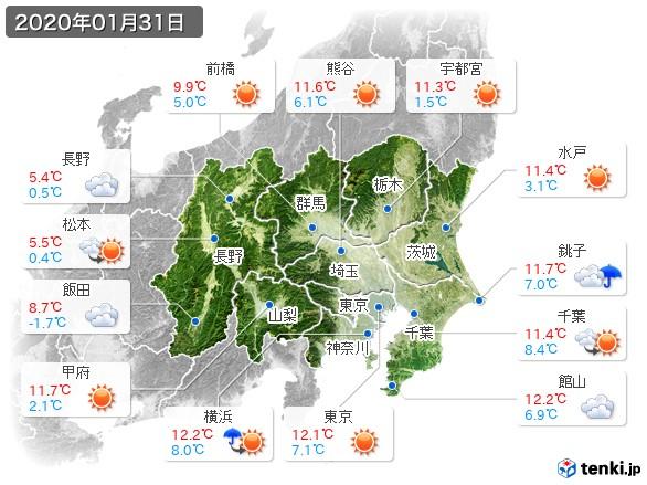 関東・甲信地方(2020年01月31日の天気