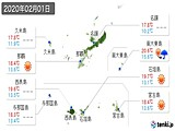 2020年02月01日の沖縄県の実況天気