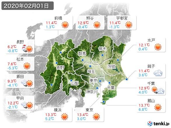 関東・甲信地方(2020年02月01日の天気