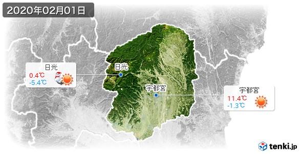 栃木県(2020年02月01日の天気