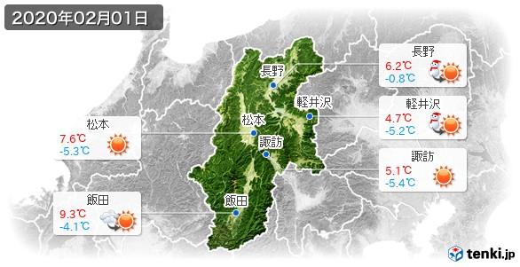 長野県(2020年02月01日の天気