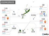 2020年02月02日の沖縄県の実況天気