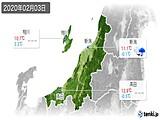 2020年02月03日の新潟県の実況天気