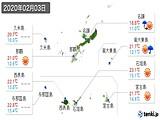 2020年02月03日の沖縄県の実況天気