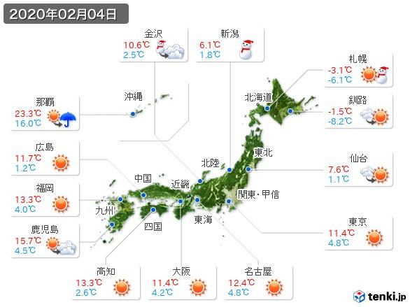 (2020年02月04日の天気