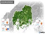2020年02月05日の広島県の実況天気
