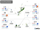 2020年02月05日の沖縄県の実況天気