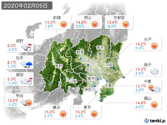 関東・甲信地方(2020年02月05日の天気