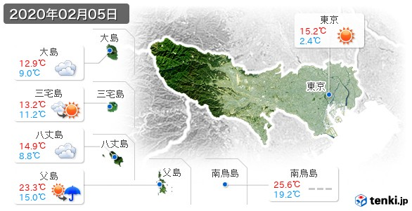 東京都(2020年02月05日の天気