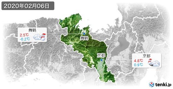 京都府(2020年02月06日の天気