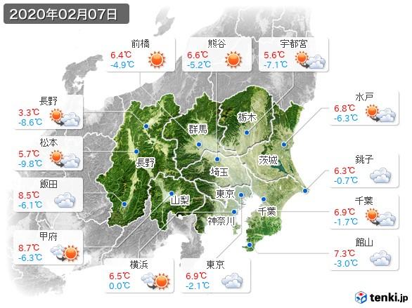 関東・甲信地方(2020年02月07日の天気