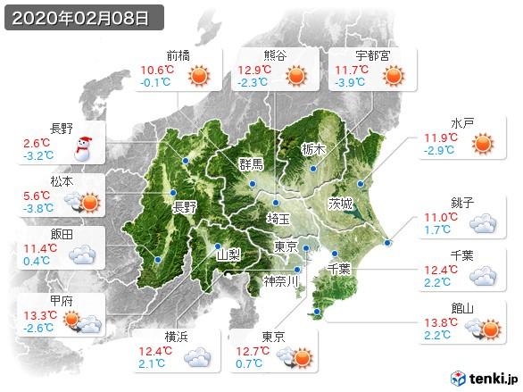 関東・甲信地方(2020年02月08日の天気