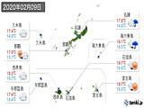 2020年02月09日の沖縄県の実況天気